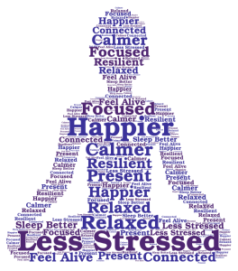 Wordart picture by Mindfulness Liverpool showing the benefits of mindfulness practice
